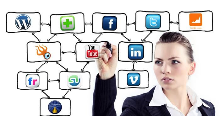 Porque utilizar las redes sociales para marketing
